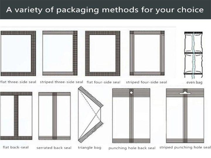 sealing-method