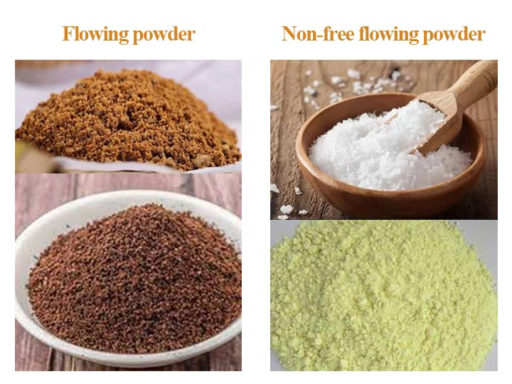 classification of the powder