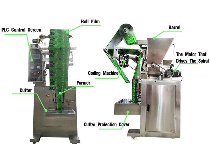structure of powder packing machine