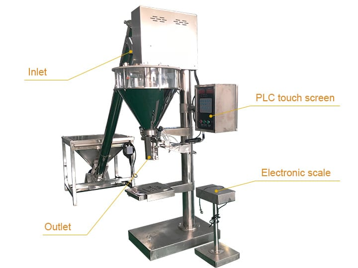 structure of semi-automatic powder packing machine