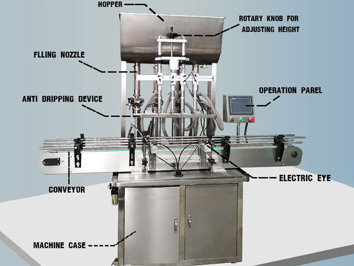 structure of automtatic paste filling machine