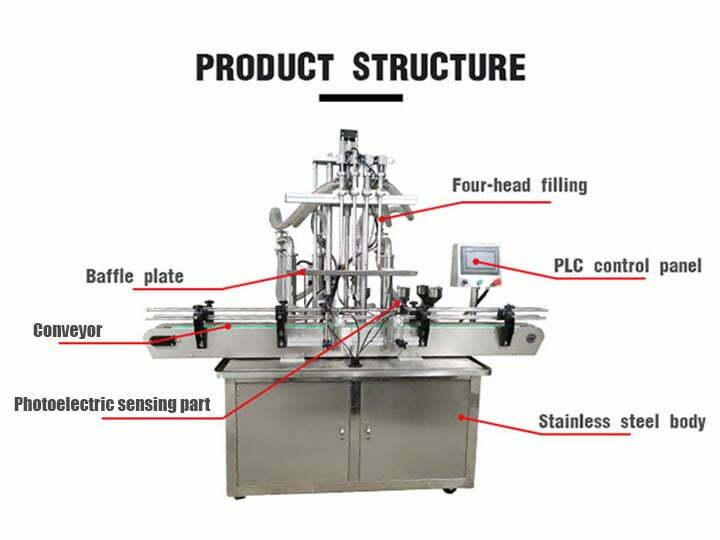 structure of liquid filling machine